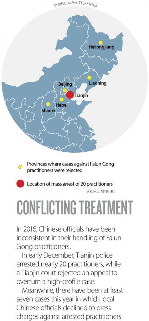 Falun-Gong-infobox-580x1247